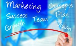 Importance of Online Marketing for your Business